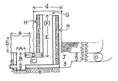 all the groovy ratio points to figure out when designing a rocket stove.