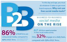Social Media Dos & Dont's for B2B
