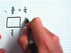 Division of Fractions (Visual Method) - YouTube