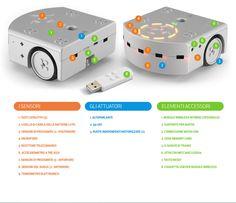 Thymio - Il robot educativo per tutti