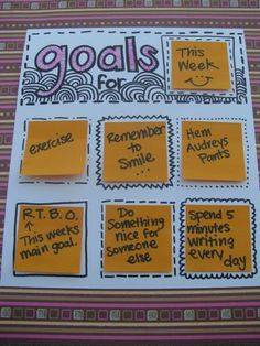 Hey Andrew, This popped out at me as a great way to help you get organized and motivated about going to school again or getting a job or anything really! The way it works is there are post it notes (obviously) that go over the boxes on the chart. The post its have things you want to get done on them and the boxes under them have rewards you earn for completing these goals! The chart can be for a day, a week or however long you want to set goals for.