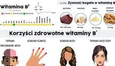 Wszystko o witaminie B7 biotyna – dawkowanie, najlepsze źródła, korzyści, przeciwwskazania.
