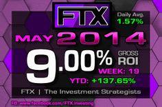 2014 - Week 19 Profits!