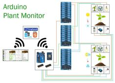 Picture of Arduino Plant Monitor