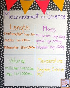 Measurement in Science {Lots of Science Anchor Charts}