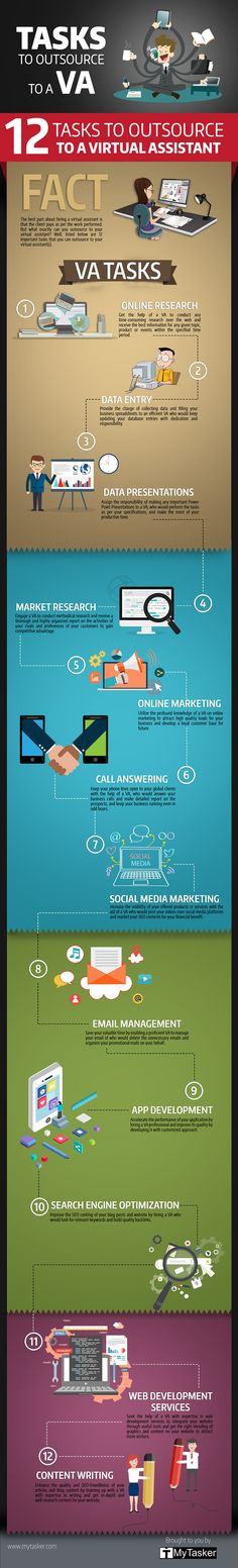 Infographic   12 Tasks You Should Outsource to a Virtual Assistant  http://bloggerkhan.com
