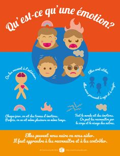 Fiche pour sensibiliser les enfants à la notion abstraite de l'émotion. Aide… Sheet to make children aware of the abstract notion of emotion. Helps to better understand what is an emotion and what is it for? Emotional Awareness, Education Positive, Montessori Education, Brain Gym, Reading Games, Self Regulation, Teaching French, Emotional Intelligence, Social Skills
