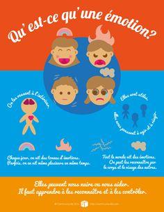 Fiche pour sensibiliser les enfants à la notion abstraite de l'émotion. Aide à mieux comprendre qu'est-ce qu'une émotion et à quoi ça sert.