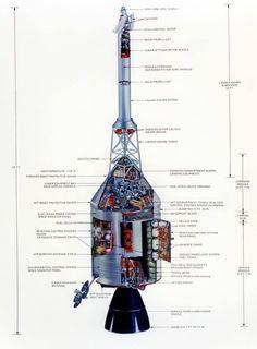 Apollo Space Program, Nasa Space Program, Apolo Xi, Apollo Spacecraft, Apollo Nasa, Geometry Problems, Nasa History, Apollo Missions, Space Race