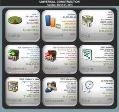 free excel 2010 dashboard templates | Portfolio Slicer takes ...