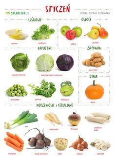 Lista styczniowych warzyw i owoców do pobrania i wydrukowania. Nowy Rok może i ciężko będzie