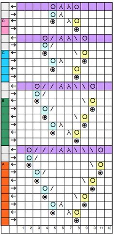 From lace chart to punchcard 1