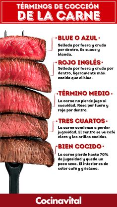 In French cuisine four cooking terms are declared for red meat; Food C, Love Food, Cooking Tips, Cooking Recipes, Healthy Recipes, Wine Recipes, Mexican Food Recipes, Le Chef, Food Hacks