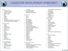 Character Development Worksheet :: lebohemianwriter.wordpress.com
