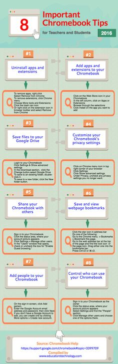 8 Important Chromebook Tips for Teachers and Students (Poster) ~ Educational Technology and Mobile Learning