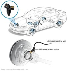 Simple and Modern Tricks Can Change Your Life: Car Wheels Recycle Hot Rods car wheels diy old tires.Car Wheels Diy Old Tires. Pink Car Accessories, Vw Arteon, Ab Wheel, Car Hacks, Car Engine, Mechanical Engineering, Old Cars, Custom Cars, Hot Rods