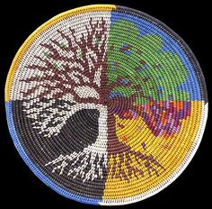 Alicia Nelson, contemporary Navajo basket, Four Seasons. (Alternate, though also traditional, metaphor for growth and change, emphasizing the cyclical rather than the linear.)