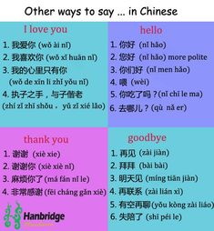 Learn Chinese language from Karen - A Chinese girl. I will master you in pronouncing chinese words with Pinyin. Mandarin Lessons, Learn Mandarin, Basic Chinese, How To Speak Chinese, Chinese Phrases, Chinese Words, Chinese Language, Korean Language, Dual Language