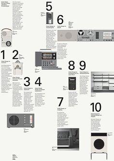 Dieter Rams: Ten Principles | Bibliothèque Design