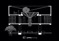 Villa Design, Corbu or not Corbu