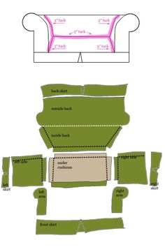 How to Design and Sew a Slipcover, Part 1 – DIY Home Decor Tutorial « DiY crafts, free sewing tutorials kickass clothing patterns – WhatTheCraft.com. Very helpful.