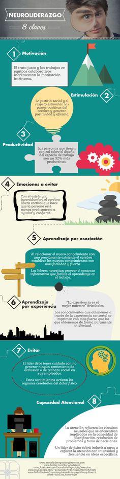 8 claves sobre Neuroliderazgo #infografía