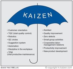 Here's the #Kaizen Umbrella