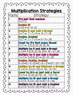 Free multiplication bookmarks table de multiplication - Reviser ses tables de multiplication ...