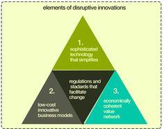 Graphics Kenneth Buddha Jeans Disruptive innovation