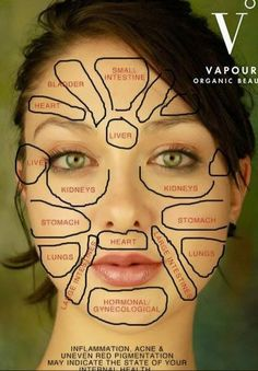 Acne Body Mapping Zones #Skin_Care