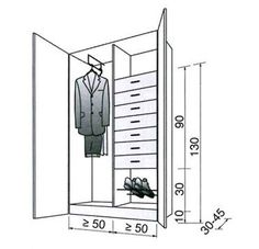 Calculer dimension dressing pour une organisation optimale