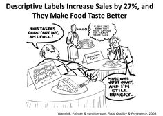 Labels affect our eating experience Mindless Eating, How To Eat Less, Funny Cartoons, Weight Management, Feel Good, Food To Make, Body Care, Infographics, Choices