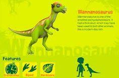Wannonosaurus