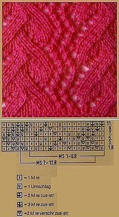Lochstrickmuster Beispiel 3 Musterbreite: 16 M 6 M 2 Rdm Achtung! In der 7 Lace Knitting Stitches, Lace Knitting Patterns, Knitting Charts, Easy Knitting, Stitch Patterns, Sewing Patterns, Diy Couture, Stitch Markers, Drops Design