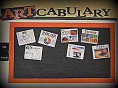 great bulletin board Idea from Art in the Middle...school