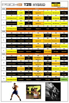 #P90X3 #T25 #Hybrid Schedule - someone else is doing this too? I've been making it up as I go along!