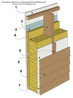 Wood Facade, Timber Cladding, Exterior Cladding, Isolation Facade, Wooden Skyscraper, Framing Construction, A Frame House Plans, Oak Framed Buildings, Modular Housing