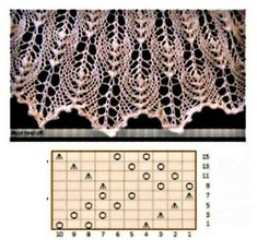 Knit stoles with knitting needles Lace Knitting Stitches, Lace Knitting Patterns, Shawl Patterns, Doily Patterns, Knitting Charts, Baby Knitting, Stitch Patterns, Knitting Needles, Cross Stitch Designs