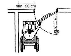 ÁREA DE APROXIMAÇÃO   Para que uma pessoa em cadeira de rodas ou utilizando um andador possa se aproximar e alcançar maçanetas, é necessário um espaço de, no mínimo, 60cm junto à lateral da porta.