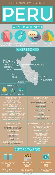 The Essential Travel Guide To Peru (Infographic)