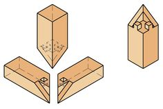 Japanese Joinery Japanese Joinery, Woodworking, Recherche Google, Corner, Mortise And Tenon, Beams, Woodworking Joints, Tips And Tricks, Japanese Woodworking