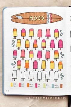 20 Best Ice Cream Bullet Journal Spreads For 2020 - Crazy Laura Whether you want to change up your bujo weekly spread or monthly cover. these ice cream themed bullet journal spreads will give you some inspiration to get started! Bullet Journal School, Bullet Journal Mood Tracker Ideas, Bullet Journal Headers, Bullet Journal Banner, Bullet Journal Notebook, Bullet Journal Themes, Bullet Journal Ideas Pages, Bullet Journal Inspiration, Art Journal Pages