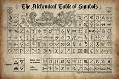 Alchemy Alphabet of Symbols Magic Symbols, Ancient Symbols, Viking Symbols, Egyptian Symbols, Viking Runes, Glyphs Symbols, Old Symbols, Occult Symbols, Occult Art