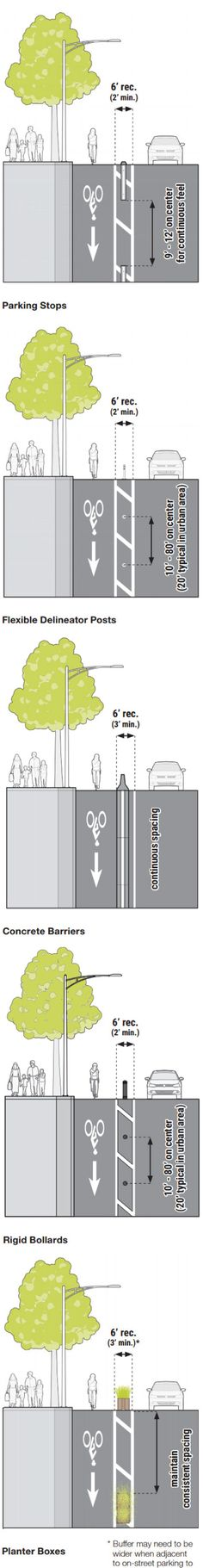Five types of lane dividers in Mass DOT's Separated Bike Lane Guide. Visit the slowottawa.ca boards >> http://www.pinterest.com/slowottawa