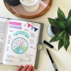Every weekend I create a Weekend Log and Passion Wheel in my bullet journal. Click through to learn how I set up my new bullet journal notebook and access printable templates! #bujo #bulletjournal #bulletjournaling #weekendlog #passionwheel #bulletjournalpassionwheel #bulletjournaljunkies #bulletjournaldailylog #bulletjournalcollection #spaceandquiet