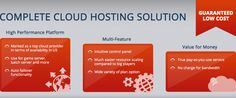 GMO Cloud America gives you Value for Money, Multi-Feature, and a High Performance Platform complete cloud hosting solution. #cloudhosting #gmocloud