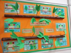 Red eyed tree frog school display. Oil pastel frogs year 4 Display Boards For School, School Displays, Red Eyed Tree Frog, Vacation Bible School, Tree Frogs, Reading Room, Childcare, Pastel, Oil