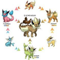 The 20 Coolest Pokemon Hexafusions Pokemon Fusion Art, Pokemon Fan Art, Pokemon Rare, Gif Pokemon, Mega Pokemon, Pokemon Comics, Pokemon Memes, Creepy Pokemon, Pokemon Eeveelutions