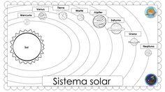 Resultado de imagen de el sistema solar actividades