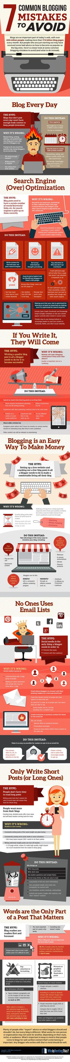 7 Common Blogging Mistakes to Avoid #infographic #Blogging